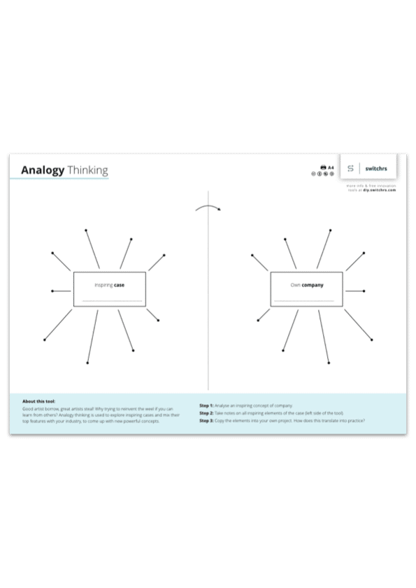 Analogy Thinking switchrs switchers social impact circular economy strategic design agency workshop tool entrepreneurship sustainability innovation keynote public speaking consultancy circulareconomy Mechelen circulaire economie