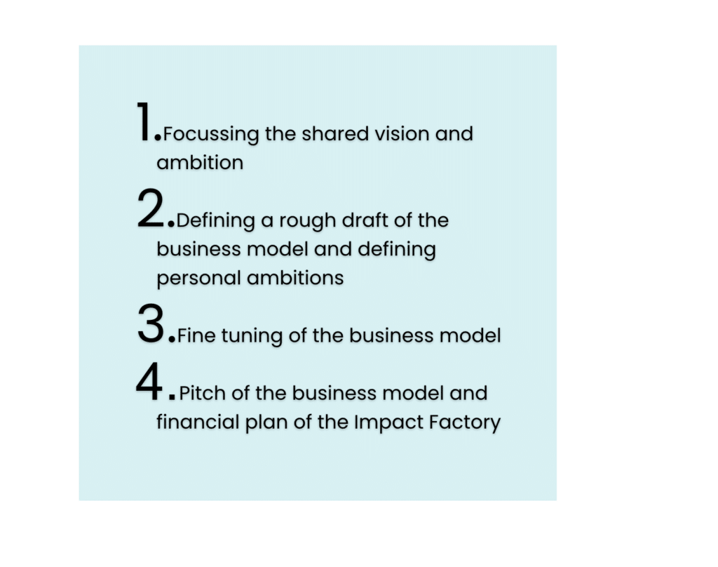impact factory switchrs switchers social impact circular economy strategic design agency workshop tool entrepreneurship sustainability innovation keynote public speaking consultancy circulareconomy Mechelen Belgium circulaire economie